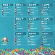 قرعة تصفيات بطولة أمم أوروبا 2020 المانيا وهولندا صدام للمرة الثانية